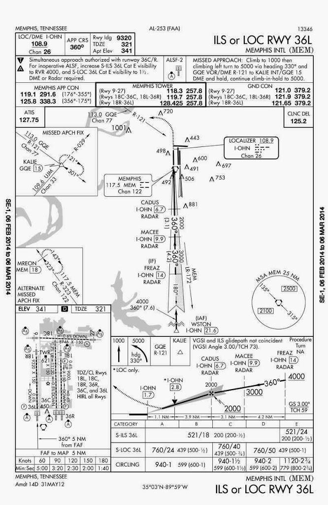 capn, aux, blog,airbus,cockpit,airline,aviation,avgeek,briefing,a320,airbus