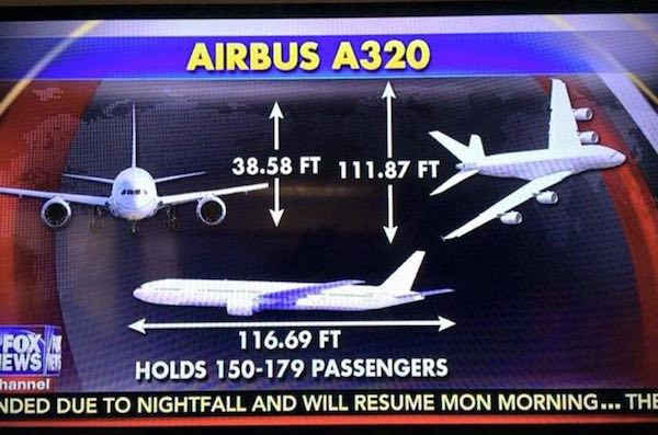 Fox A320-380