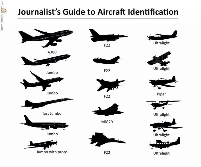Journalist Airplane Recognition Guide
